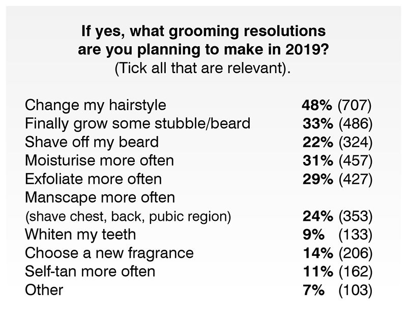 ideas for grooming resolutions from bluebeards revenge